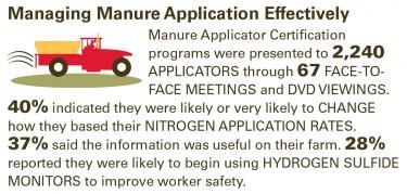 manure application.
