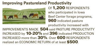 pasture.
