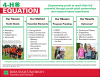 4-H Equation