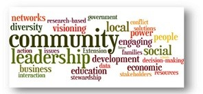 Community Leadership Wordcloud