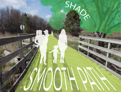 Image edit of the Wabash Trace Nature Trail in Malvern illustrating the smooth path and shade enjoyed by trail users.