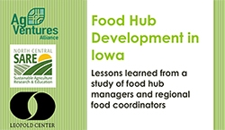 2015-02-food-hub-development-iowa