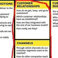 section of business model canvas tool poster.
