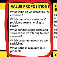 Red highlighted block titled Value Propositions.