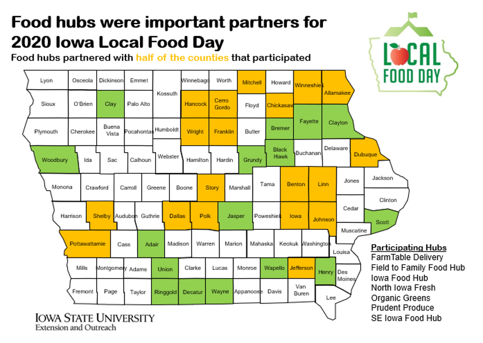 Map of participating food hubs.