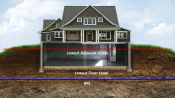 House built above base flood elevation