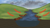 illustration of river in a valley with arrows pointing downward toward river