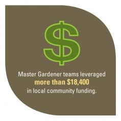 Master Gardener teams leveraged more than 8,400 in local community funding
