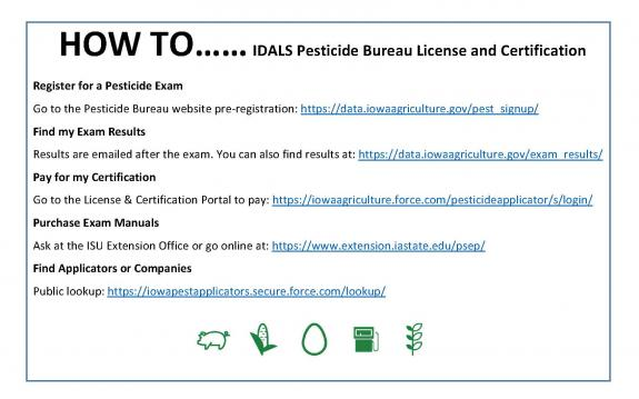 How to...IDALS Pesticide Bureau License and Certification