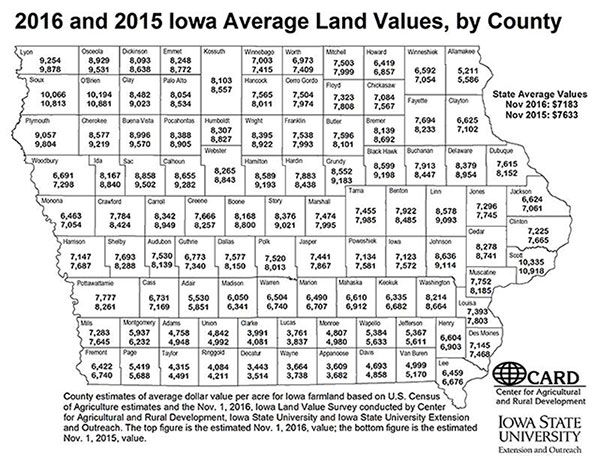 2016 and 2015 Iowa Average Land Values by County