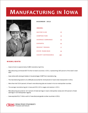 Manufacturing in Iowa