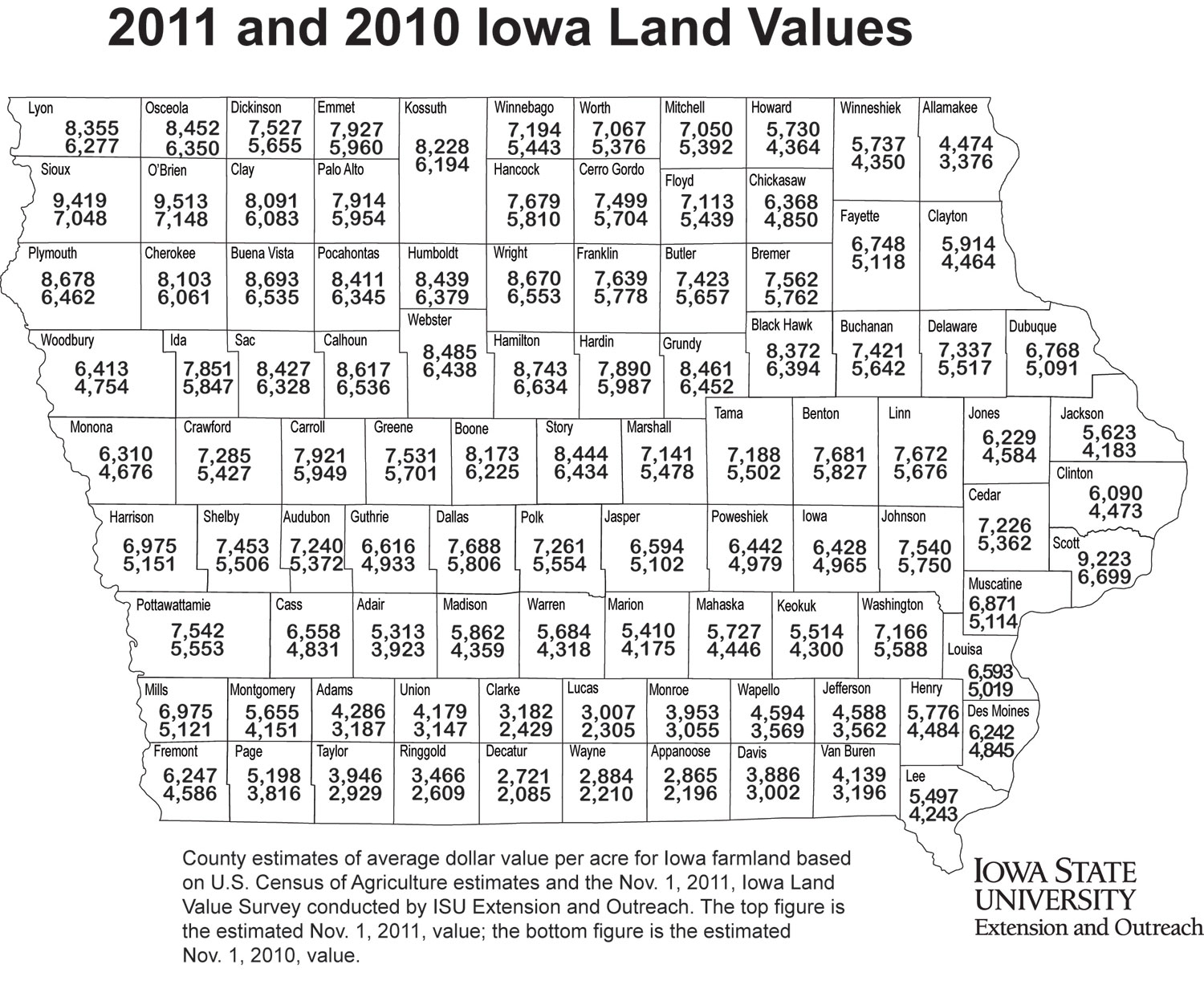 Iowa Land Value Survey Results Iowa State University Extension and