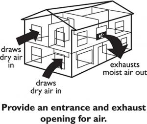 graphic of heat energy flowing in and out of a home