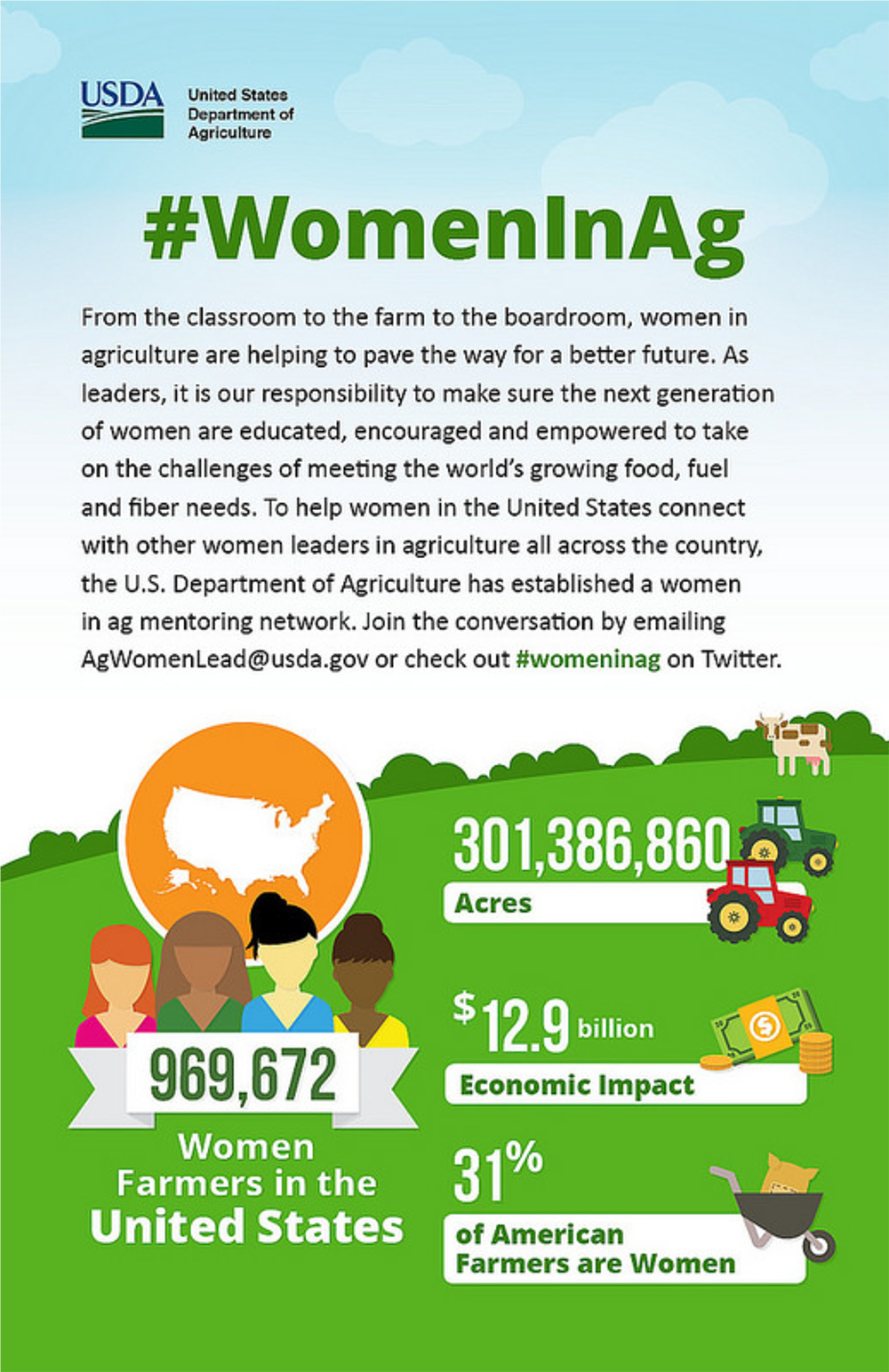 USDA Women in Ag Graphic
